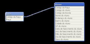 Figura 8 - Tabelas carregadas